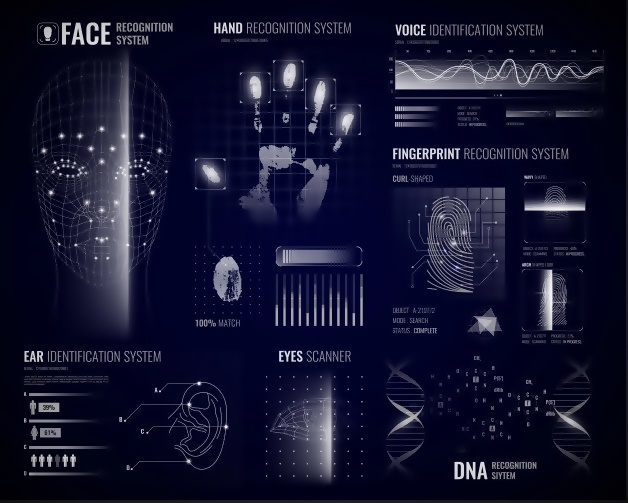 biometric_recognition
